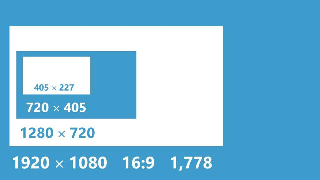 Formats 16x9 (ratio de 1,778)
