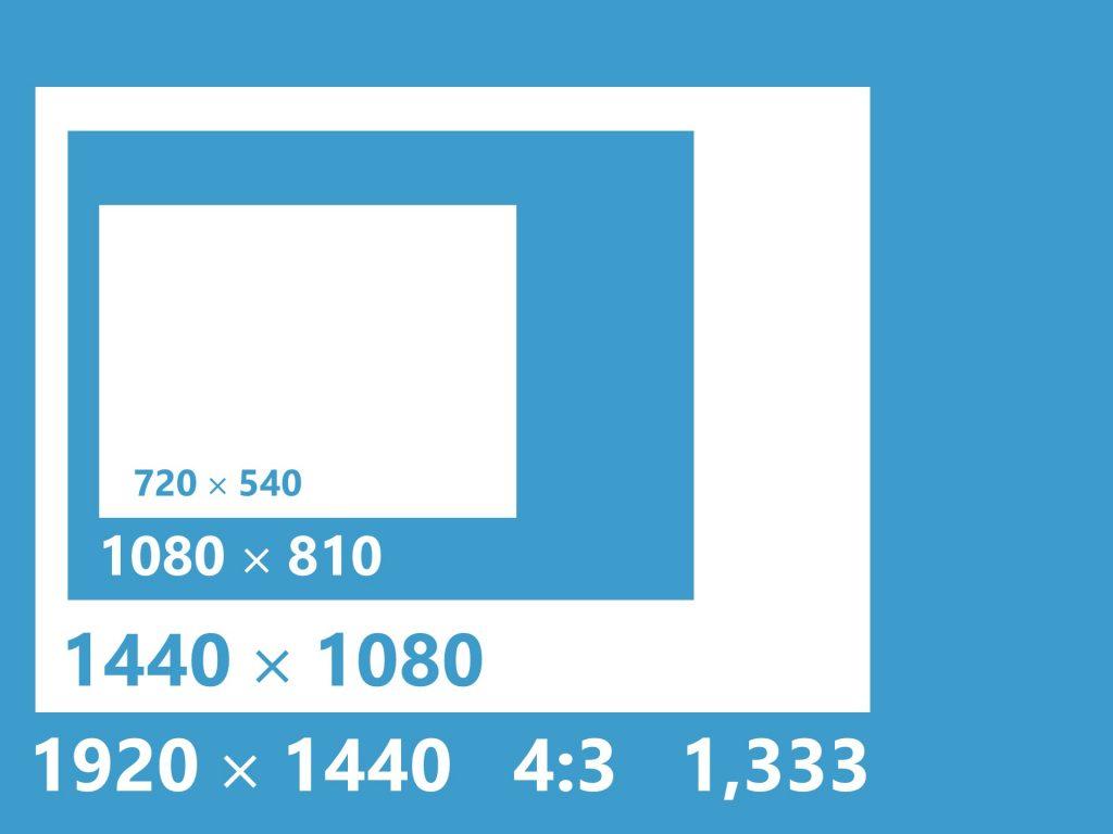 Formats 4x3 (ratio de 1,333)