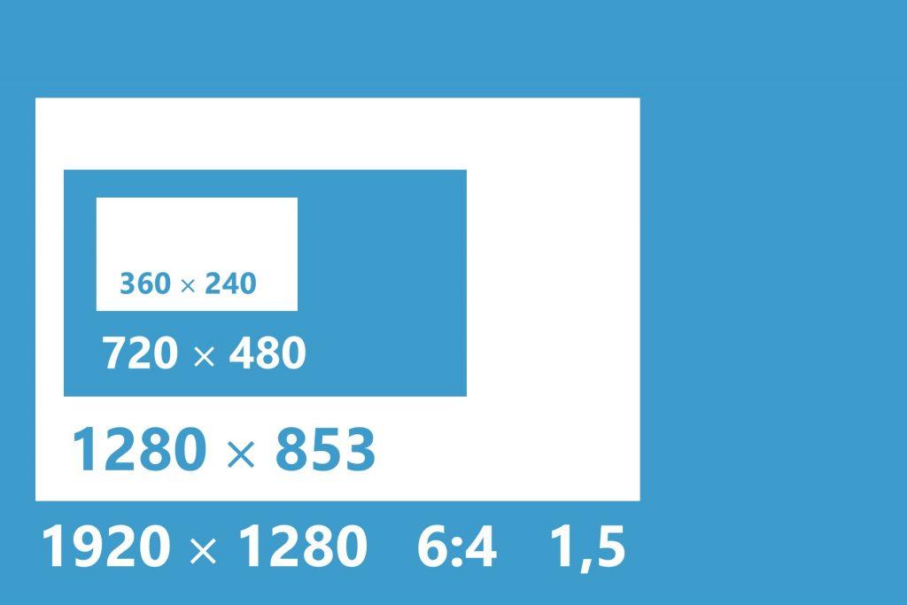 Formats 6x4 (ratio de 1,5)